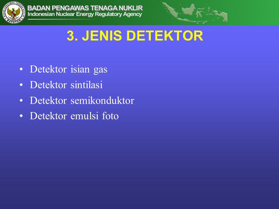 3. JENIS DETEKTOR •Detektor isian gas •Detektor sintilasi •Detektor semikonduktor •Detektor emulsi foto