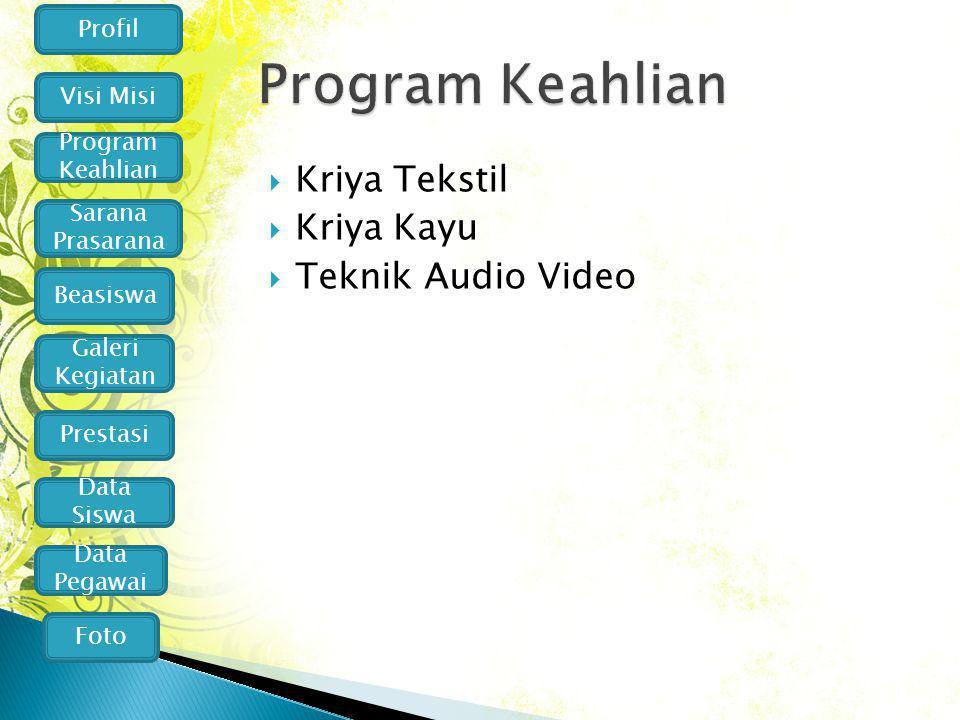 Profil Visi Misi Program Keahlian Galeri Kegiatan Prestasi Data Siswa Data Pegawai Foto Sarana Prasarana Beasiswa KKriya Tekstil KKriya Kayu TTe