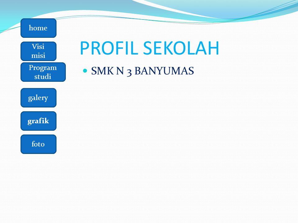 home Visi misi galery grafik foto Program studi PROFIL SEKOLAH  SMK N 3 BANYUMAS