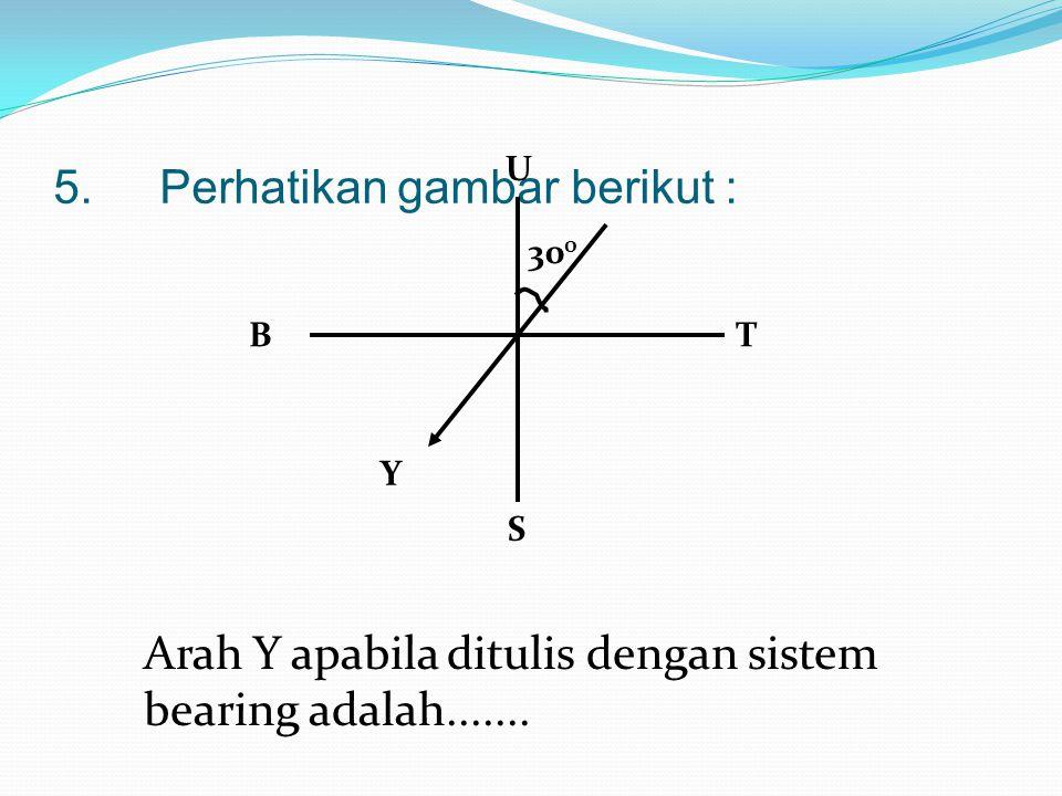 5.Perhatikan gambar berikut : T S B Y 30 0 U Arah Y apabila ditulis dengan sistem bearing adalah.......