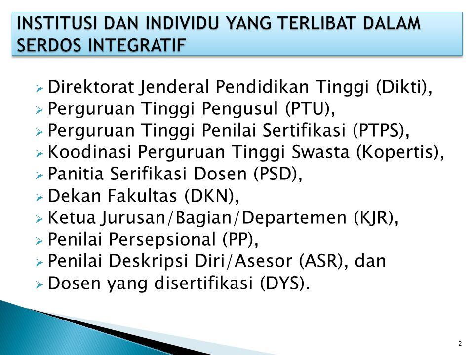  Direktorat Jenderal Pendidikan Tinggi (Dikti),  Perguruan Tinggi Pengusul (PTU),  Perguruan Tinggi Penilai Sertifikasi (PTPS),  Koodinasi Perguruan Tinggi Swasta (Kopertis),  Panitia Serifikasi Dosen (PSD),  Dekan Fakultas (DKN),  Ketua Jurusan/Bagian/Departemen (KJR),  Penilai Persepsional (PP),  Penilai Deskripsi Diri/Asesor (ASR), dan  Dosen yang disertifikasi (DYS).