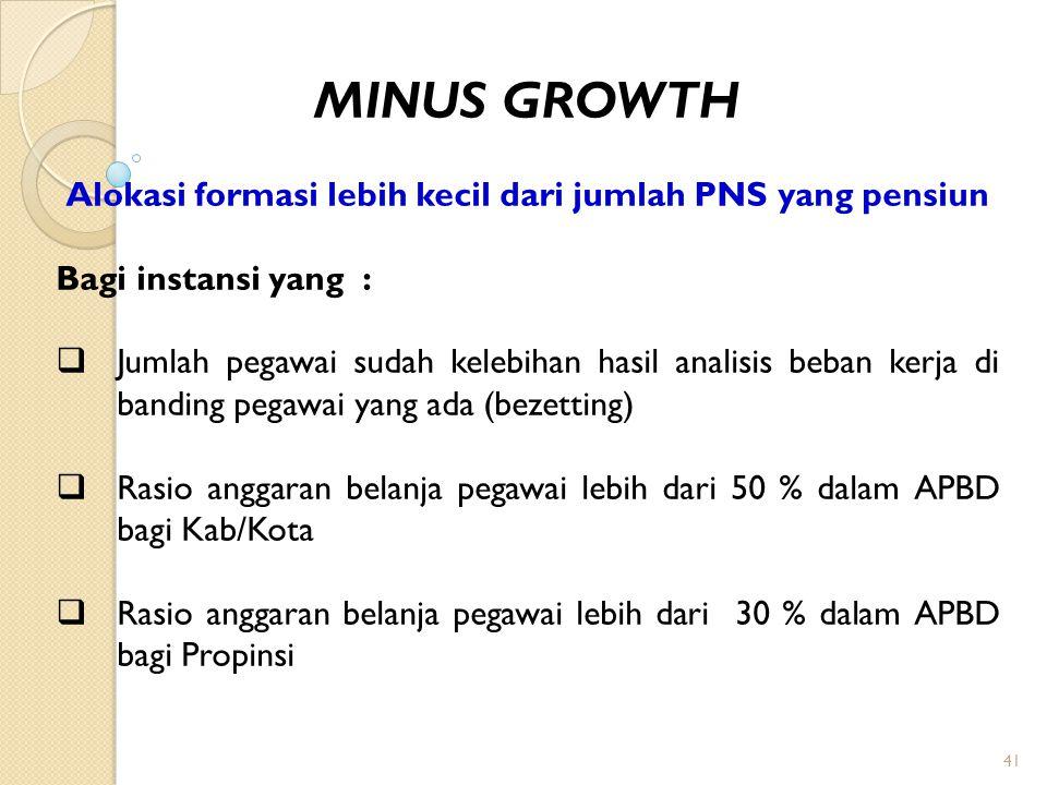 POLA ALOKASI SECARA INSTANSIONAL 3 (Tiga) Pola : 1.Minus Growth yaitu alokasi formasi lebih kecil dari jumlah PNS yang pensiun.