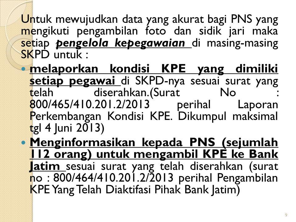 Berdasarkan hasil pendistribusian tersebut dan sesuai surat Kepala BKN tanggal 16 April 2013 nomor : E.