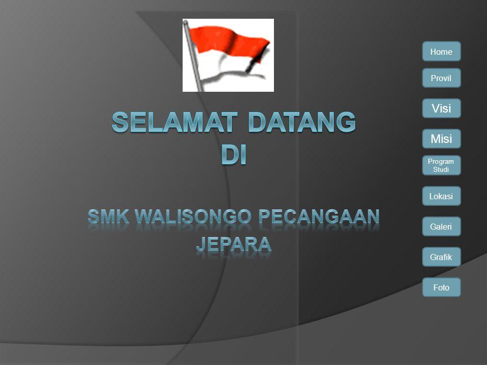 Home Provil Visi Misi Lokasi Program Studi Galeri Grafik Foto SMK WALISONGO PECANGAAN berdiri dibawah naungan YAYASAN WALISONGO PECANGAAN STATUS AKREDITASI B Alamat: Jl.