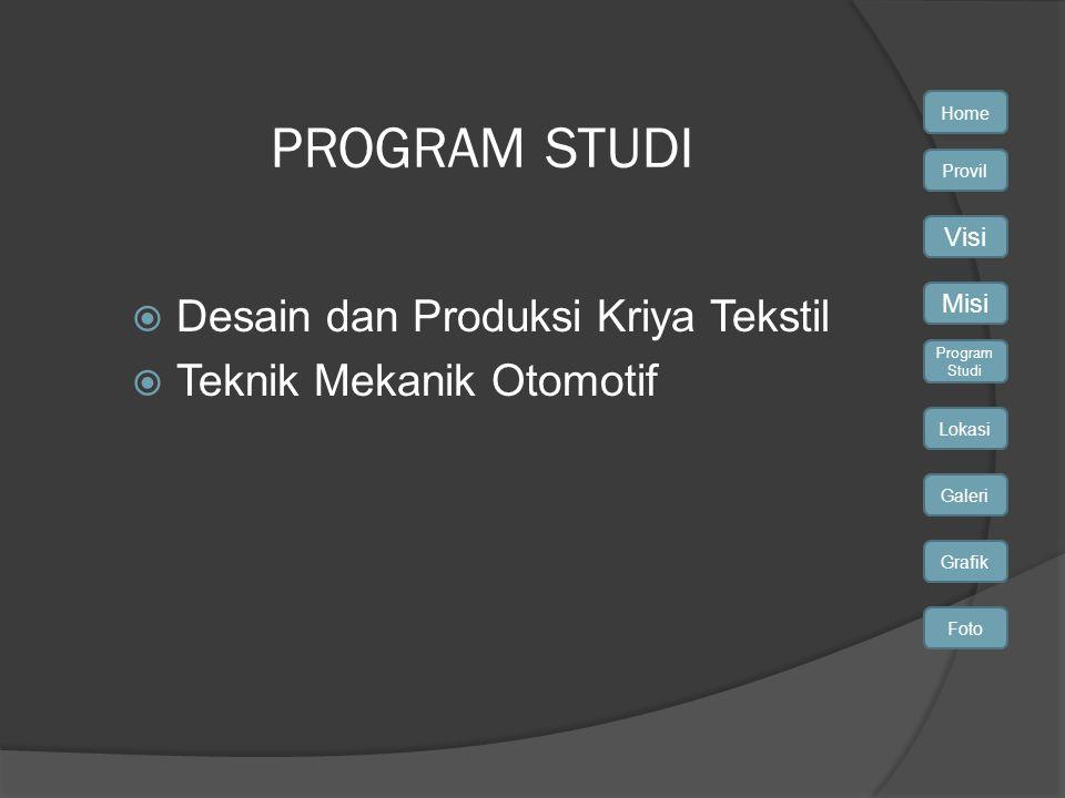 Home Provil Visi Misi Lokasi Program Studi Galeri Grafik Foto DENAH LOKASI