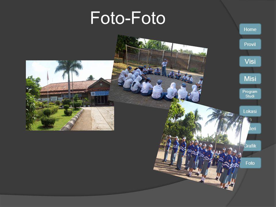 Home Provil Visi Misi Lokasi Program Studi Galeri Grafik Foto Home Provil Visi Misi Lokasi Program Studi Galeri Grafik Foto Foto-Foto