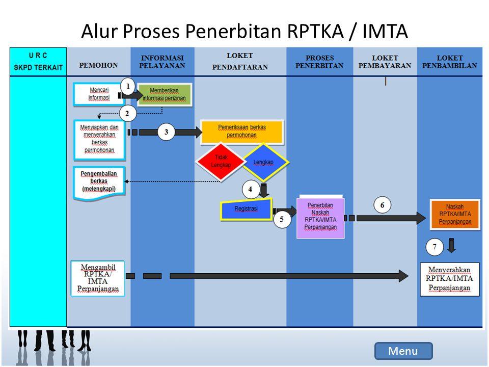 Alur Proses Penerbitan RPTKA / IMTA Menu