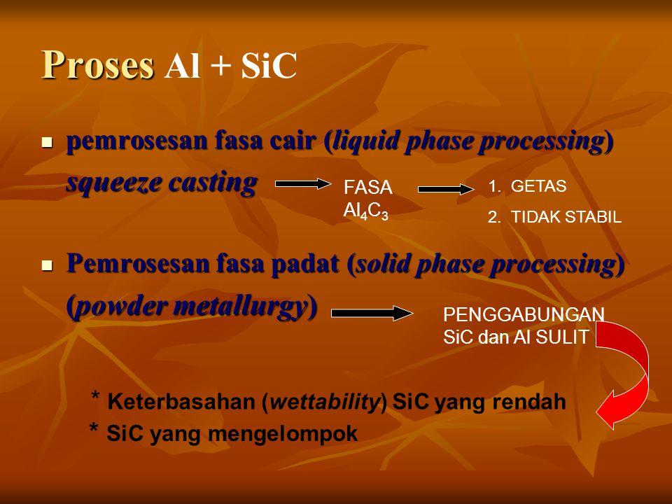 Proses Al + SiC ppppemrosesan fasa cair (liquid phase processing) squeeze casting PPPPemrosesan fasa padat (solid phase processing) (powder metallurgy) FASA Al 4 C 3 1.