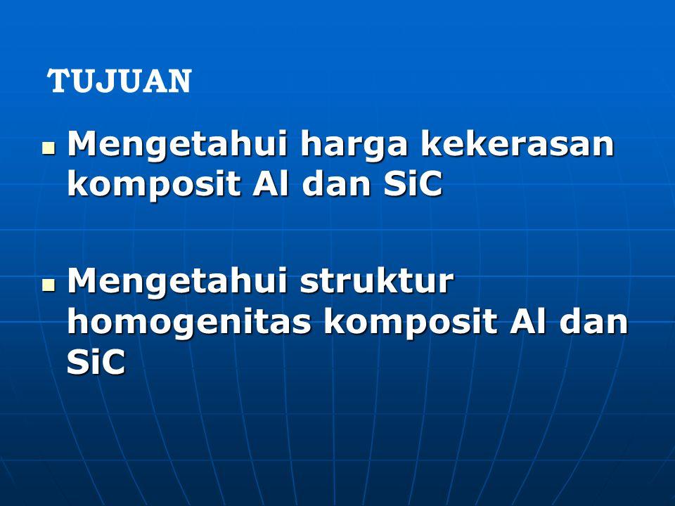 DASAR TEORI Sifat Fisik Aluminium:  K Konduktivitas Listrik Dan Panas Tinggi  T Tahan Korosi  S Struktur Kristal Kubus (FCC) JJari-jari 0,14315 nm.