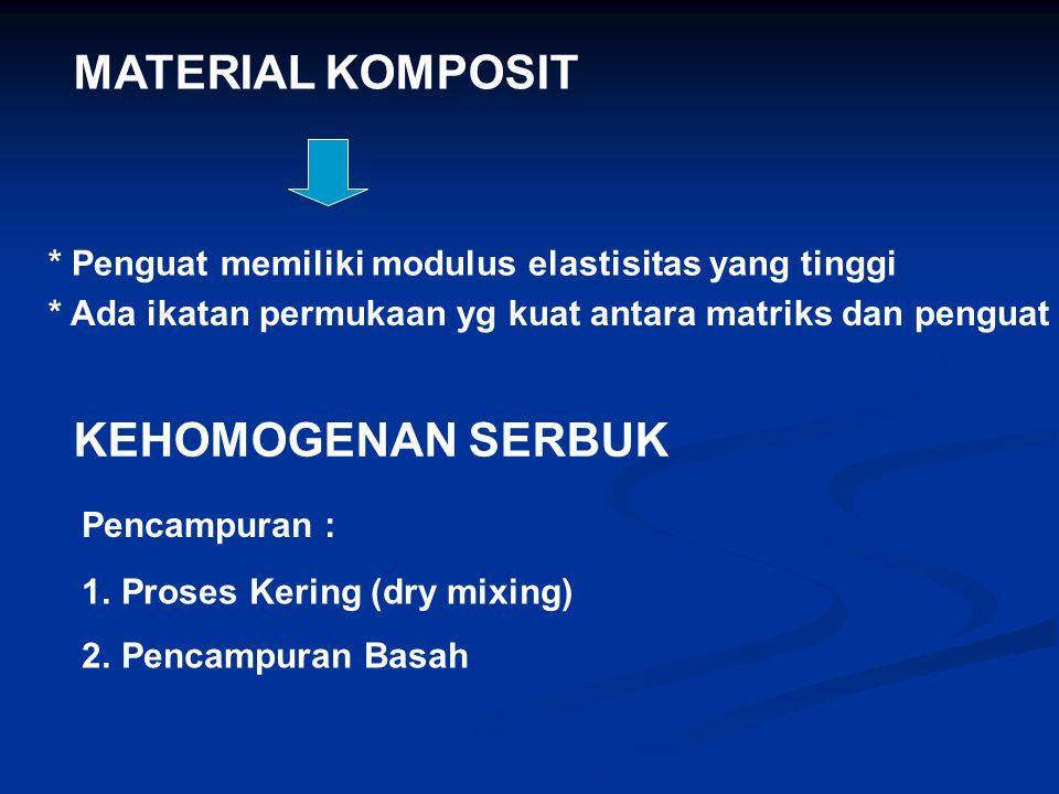 MATERIAL KOMPOSIT * Penguat memiliki modulus elastisitas yang tinggi * Ada ikatan permukaan yg kuat antara matriks dan penguat KEHOMOGENAN SERBUK Pencampuran : 1.Proses Kering (dry mixing) 2.Pencampuran Basah