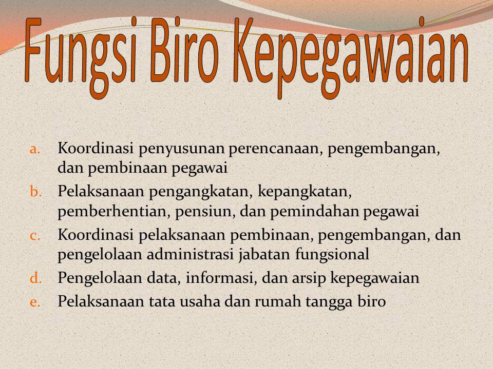 Persyaratan Pembuatan KARTU ISTRI (KARIS) 1.Legalisir SK CPNS; 2.