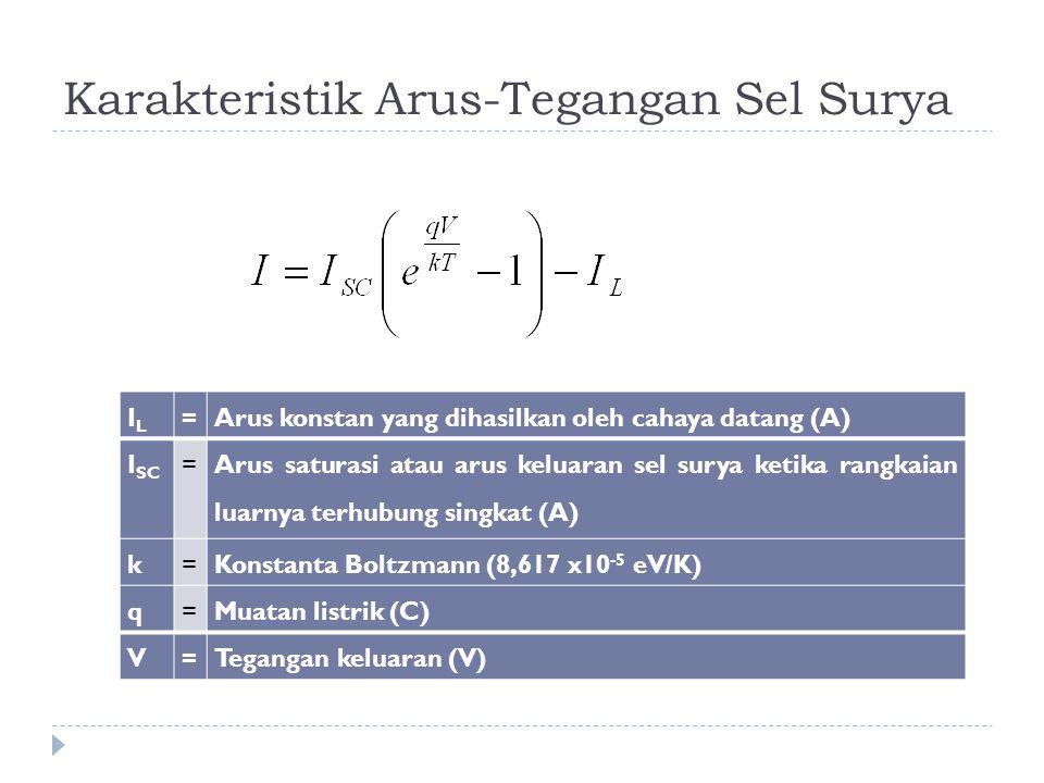 Karakteristik Arus-Tegangan Sel Surya ILIL =Arus konstan yang dihasilkan oleh cahaya datang (A) I SC = Arus saturasi atau arus keluaran sel surya keti