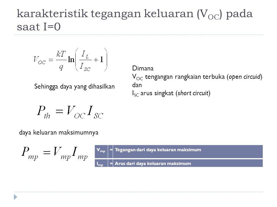 karakteristik tegangan keluaran (V OC ) pada saat I=0 Sehingga daya yang dihasilkan Dimana V OC tengangan rangkaian terbuka (open circuid) dan I SC ar