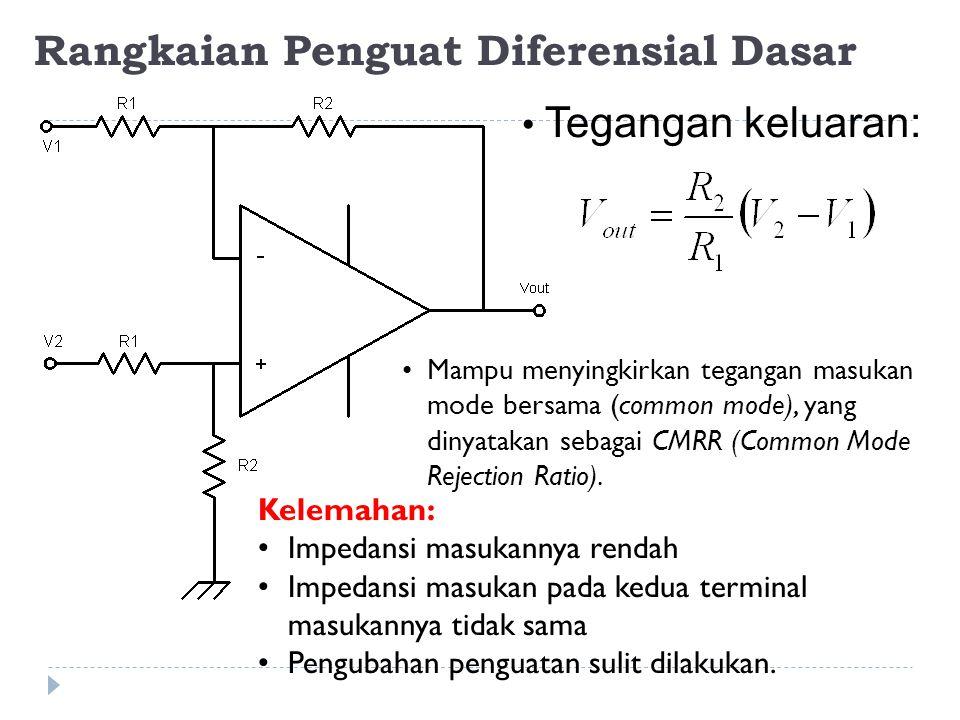 Rangkaian Penguat Diferensial Dasar • Tegangan keluaran: •Mampu menyingkirkan tegangan masukan mode bersama (common mode), yang dinyatakan sebagai CMR
