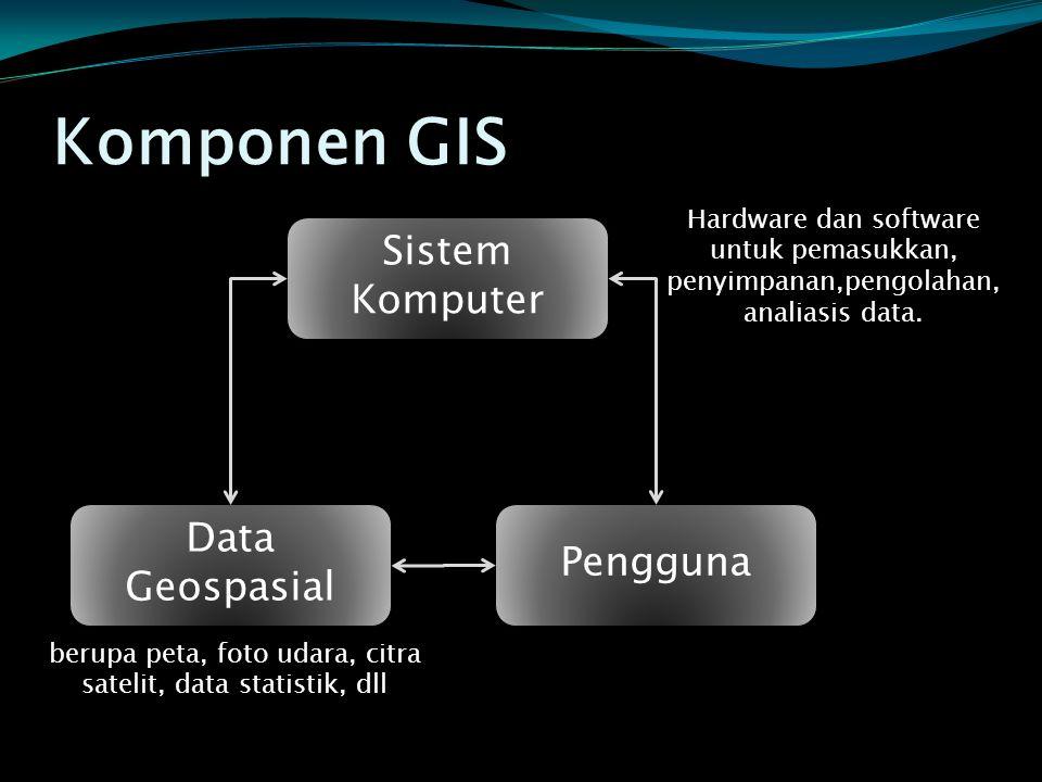 Komponen GIS Sistem Komputer Data Geospasial Pengguna berupa peta, foto udara, citra satelit, data statistik, dll Hardware dan software untuk pemasukk