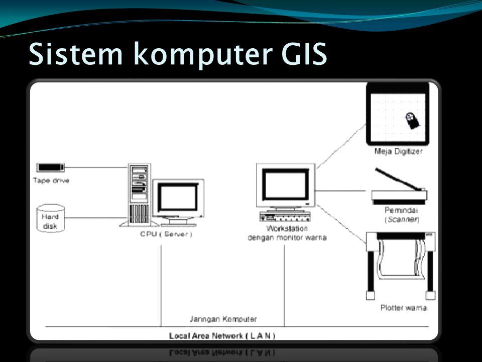 Sistem komputer GIS