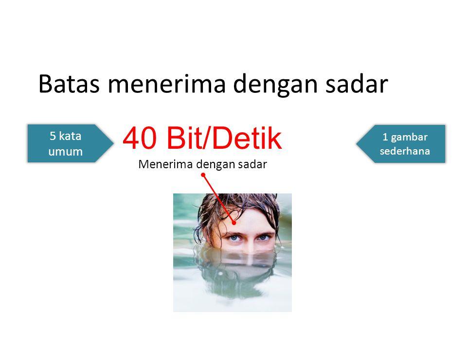 Batas menerima dengan sadar 40 Bit/Detik Menerima dengan sadar 5 kata umum 1 gambar sederhana