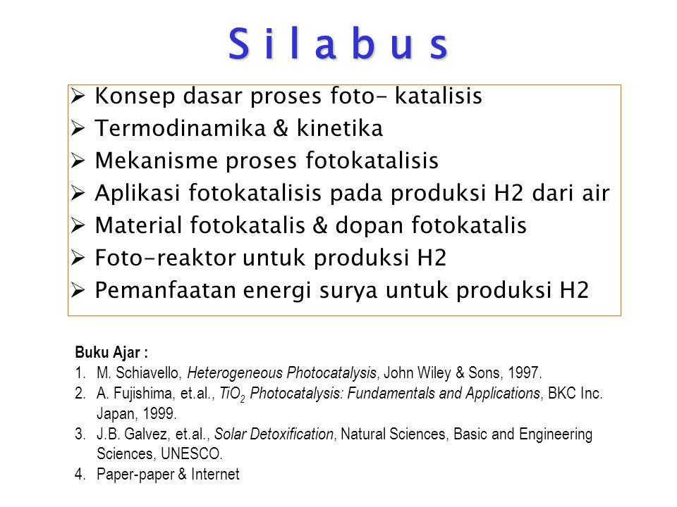 S i l a b u s  Konsep dasar proses foto- katalisis  Termodinamika & kinetika  Mekanisme proses fotokatalisis  Aplikasi fotokatalisis pada produksi H2 dari air  Material fotokatalis & dopan fotokatalis  Foto-reaktor untuk produksi H2  Pemanfaatan energi surya untuk produksi H2 Buku Ajar : 1.M.