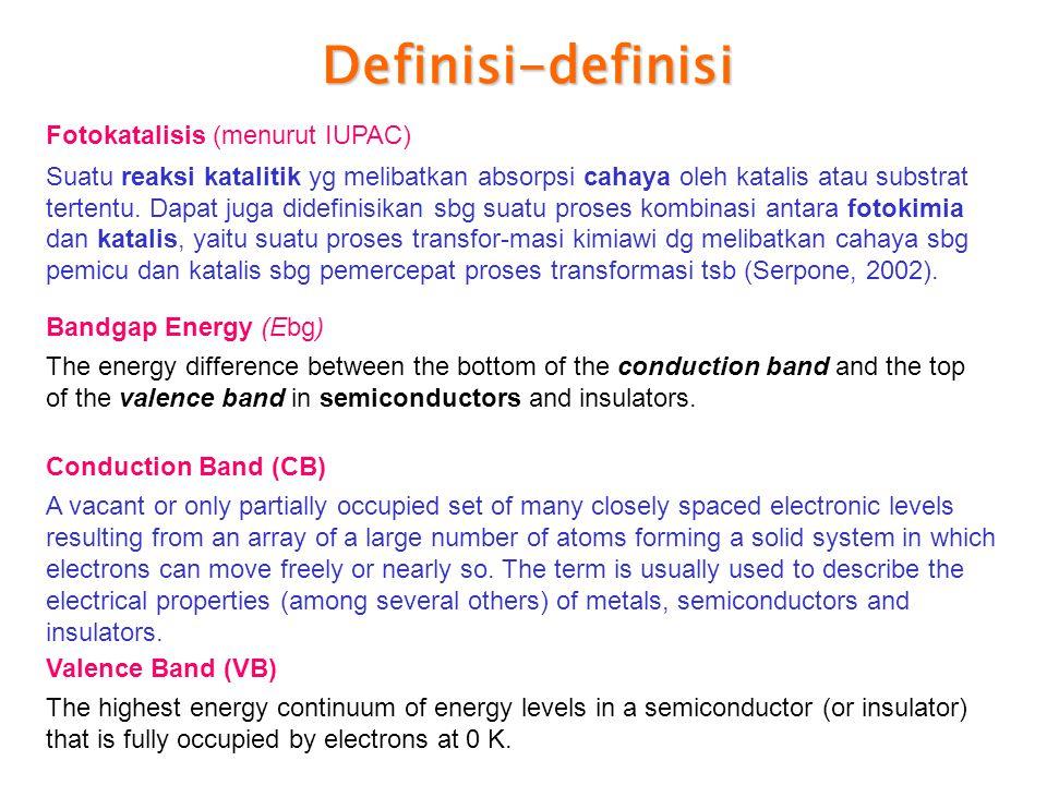 Fotokatalisis (menurut IUPAC) Suatu reaksi katalitik yg melibatkan absorpsi cahaya oleh katalis atau substrat tertentu.