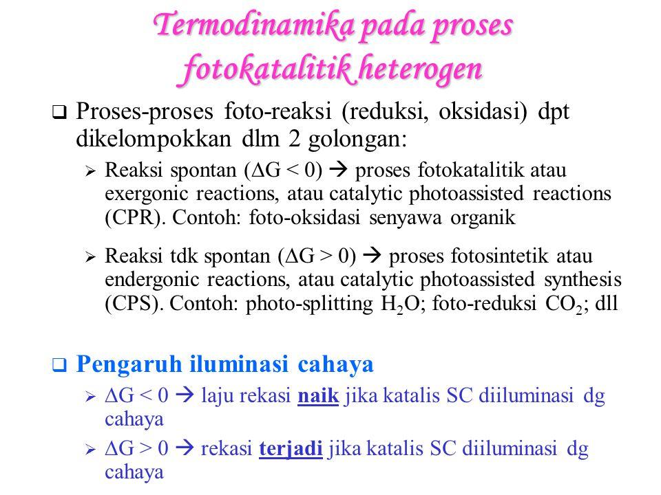 Termodinamika pada proses fotokatalitik heterogen  Proses-proses foto-reaksi (reduksi, oksidasi) dpt dikelompokkan dlm 2 golongan:  Reaksi spontan (  G < 0)  proses fotokatalitik atau exergonic reactions, atau catalytic photoassisted reactions (CPR).