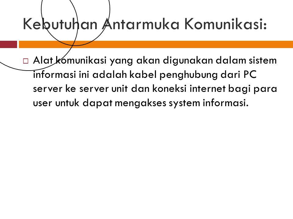 Kebutuhan Antarmuka Komunikasi:  Alat komunikasi yang akan digunakan dalam sistem informasi ini adalah kabel penghubung dari PC server ke server unit dan koneksi internet bagi para user untuk dapat mengakses system informasi.