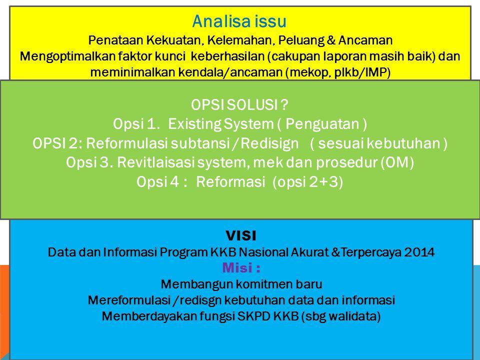 Analisa issu Penataan Kekuatan, Kelemahan, Peluang & Ancaman Mengoptimalkan faktor kunci keberhasilan (cakupan laporan masih baik) dan meminimalkan kendala/ancaman (mekop, plkb/IMP) Visi : VISI Data dan Informasi Program KKB Nasional Akurat &Terpercaya 2014 Misi : Membangun komitmen baru Mereformulasi /redisgn kebutuhan data dan informasi Memberdayakan fungsi SKPD KKB (sbg walidata) OPSI SOLUSI .