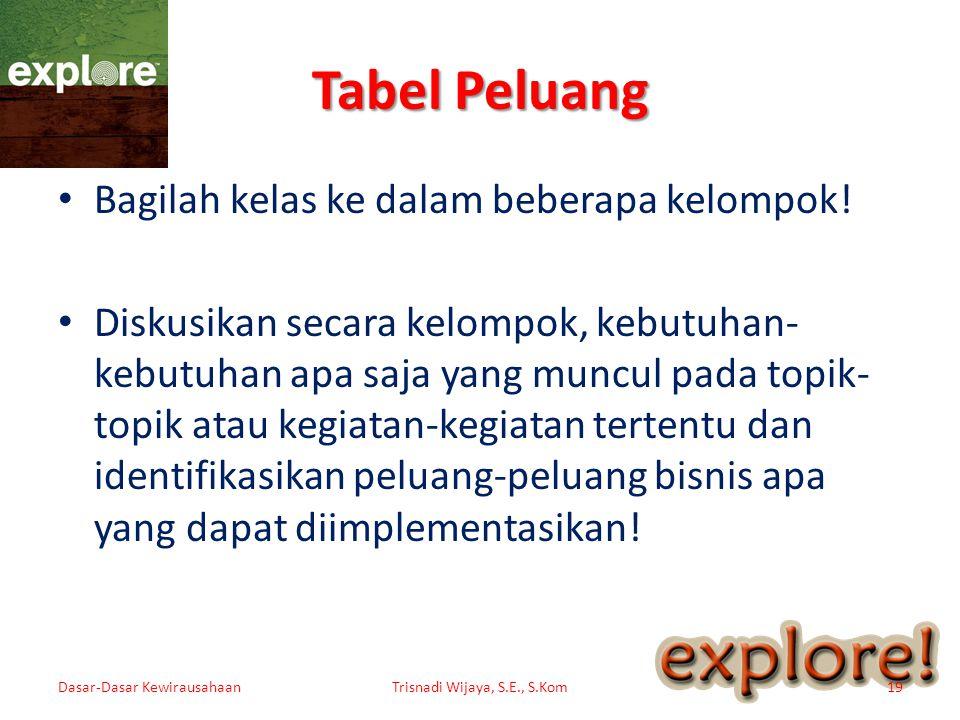 Tabel Peluang • Bagilah kelas ke dalam beberapa kelompok! • Diskusikan secara kelompok, kebutuhan- kebutuhan apa saja yang muncul pada topik- topik at