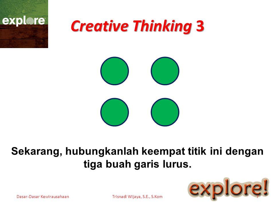 Creative Thinking 3 Dasar-Dasar KewirausahaanTrisnadi Wijaya, S.E., S.Kom7 Sekarang, hubungkanlah keempat titik ini dengan tiga buah garis lurus.
