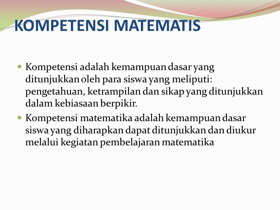 Kompetensi Matematis yang dibahas :  Koneksi  Komunikasi  Pemecahan Masalah  Pendidikan Karakter.
