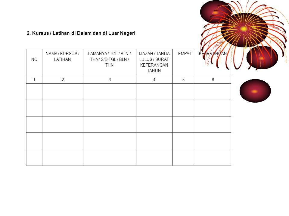 2. Kursus / Latihan di Dalam dan di Luar Negeri NO NAMA / KURSUS / LATIHAN LAMANYA / TGL / BLN / THN/ S/D TGL / BLN / THN IJAZAH / TANDA LULUS / SURAT