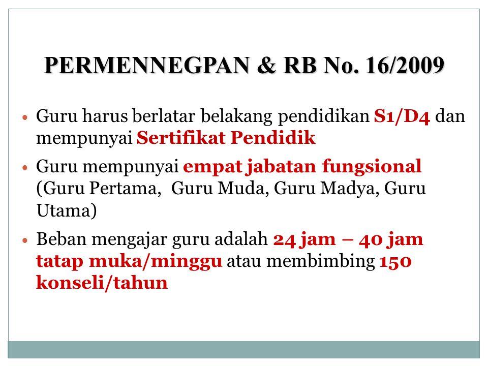 PERMENNEGPAN & RB No. 16/2009  Guru harus berlatar belakang pendidikan S1/D4 dan mempunyai Sertifikat Pendidik  Guru mempunyai empat jabatan fungsio