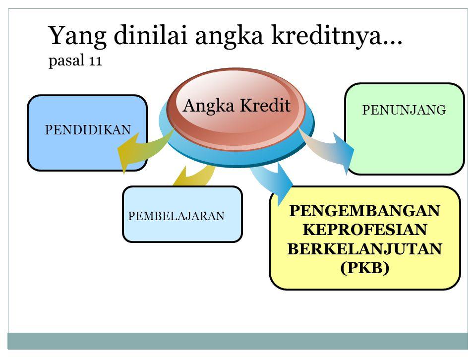 PENDIDIKAN Angka Kredit PEMBELAJARAN PENGEMBANGAN KEPROFESIAN BERKELANJUTAN (PKB) PENUNJANG Yang dinilai angka kreditnya… pasal 11