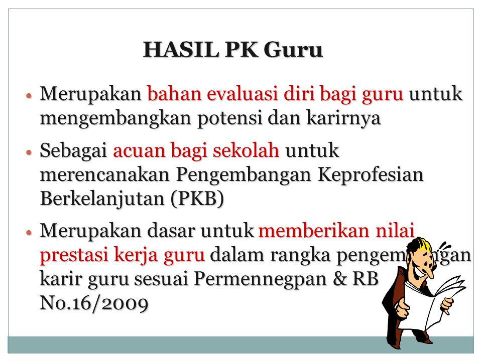 HASIL PK Guru  Merupakan bahan evaluasi diri bagi guru untuk mengembangkan potensi dan karirnya  Sebagai acuan bagi sekolah untuk merencanakan Penge