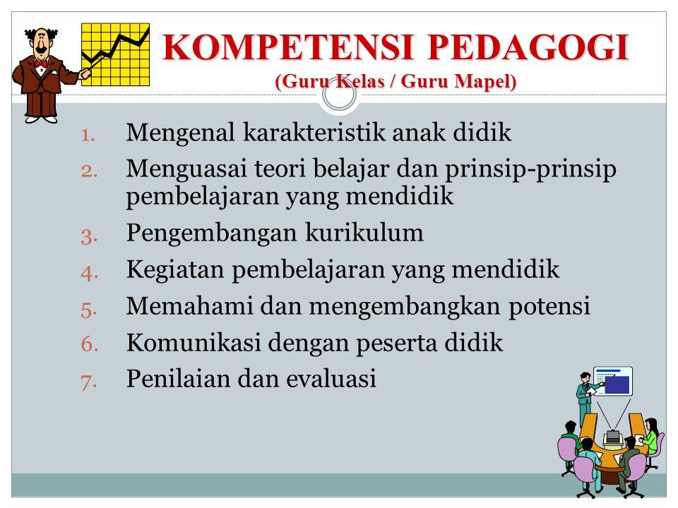 KOMPETENSI PEDAGOGI (Guru Kelas / Guru Mapel) 1. Mengenal karakteristik anak didik 2. Menguasai teori belajar dan prinsip-prinsip pembelajaran yang me