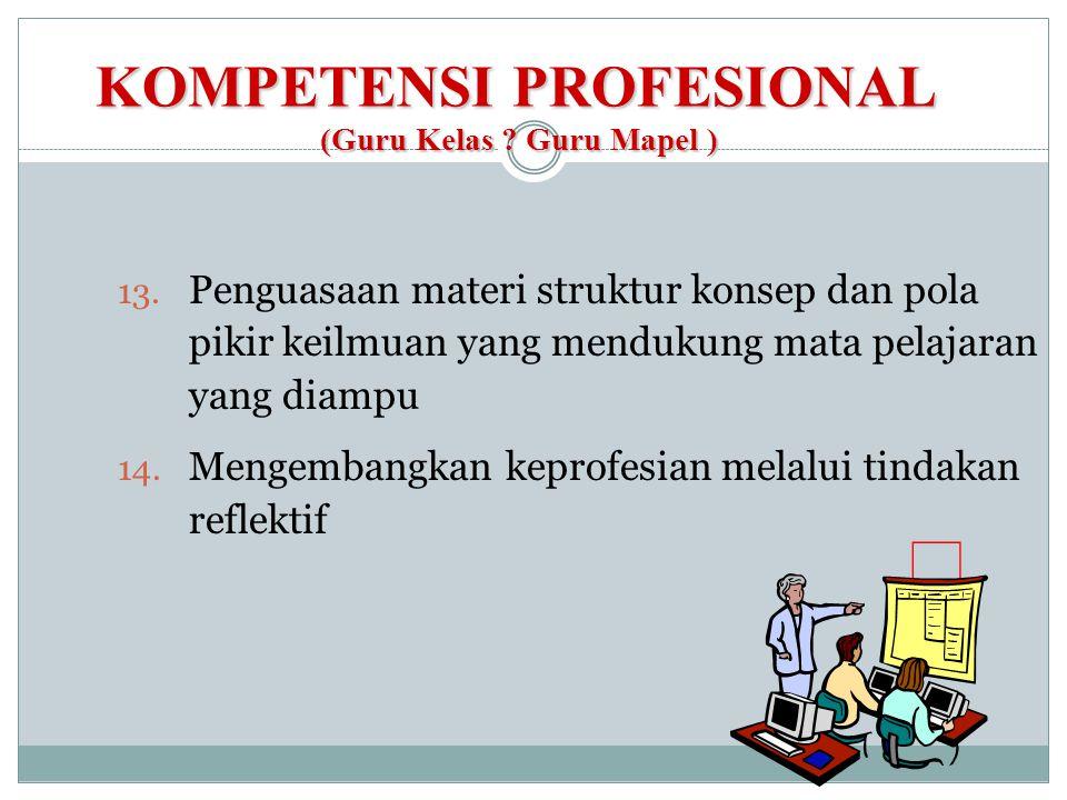 KOMPETENSI PROFESIONAL (Guru Kelas ? Guru Mapel ) 13. Penguasaan materi struktur konsep dan pola pikir keilmuan yang mendukung mata pelajaran yang dia