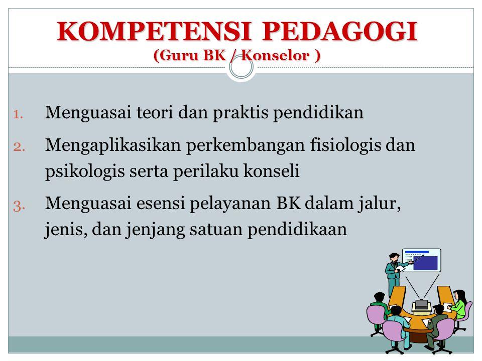 KOMPETENSI PEDAGOGI (Guru BK / Konselor ) 1. Menguasai teori dan praktis pendidikan 2. Mengaplikasikan perkembangan fisiologis dan psikologis serta pe