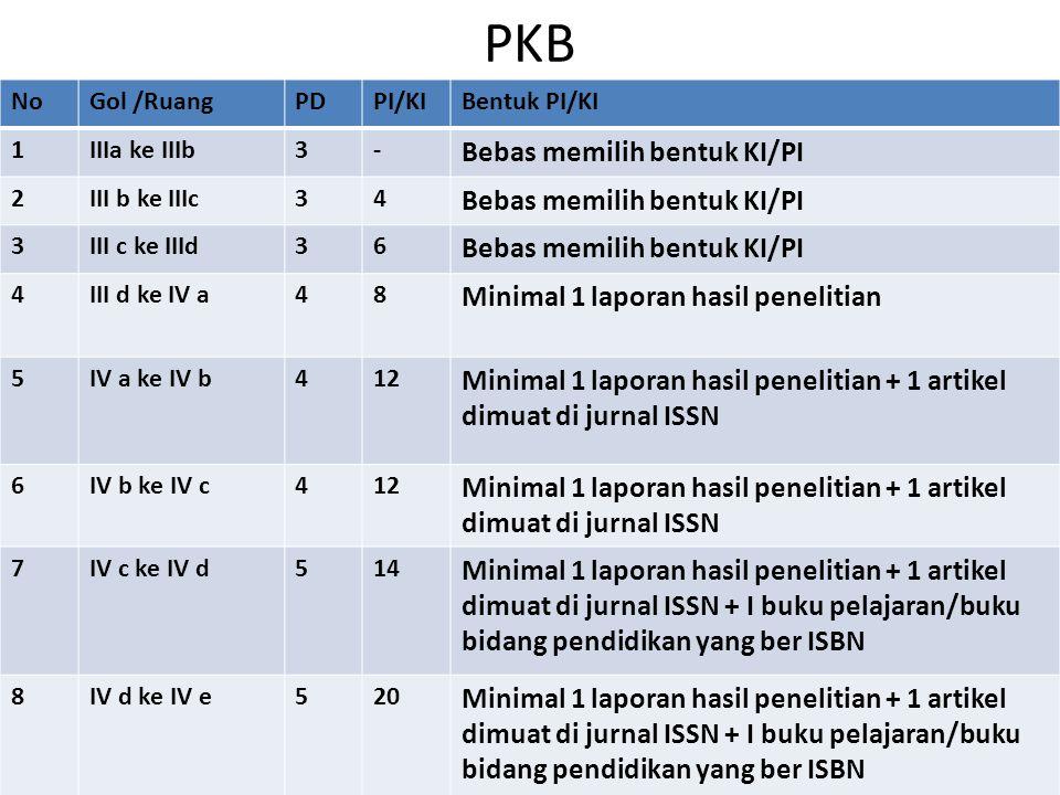 PKB NoGol /RuangPDPI/KIBentuk PI/KI 1IIIa ke IIIb3- Bebas memilih bentuk KI/PI 2III b ke IIIc34 Bebas memilih bentuk KI/PI 3III c ke IIId36 Bebas memi