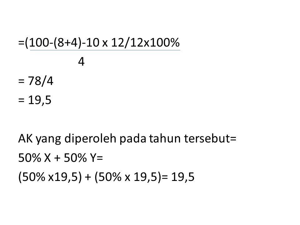 =(100-(8+4)-10 x 12/12x100% 4 = 78/4 = 19,5 AK yang diperoleh pada tahun tersebut= 50% X + 50% Y= (50% x19,5) + (50% x 19,5)= 19,5
