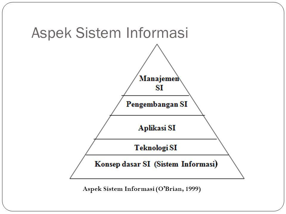 Aspek Sistem Informasi Aspek Sistem Informasi (O'Brian, 1999)