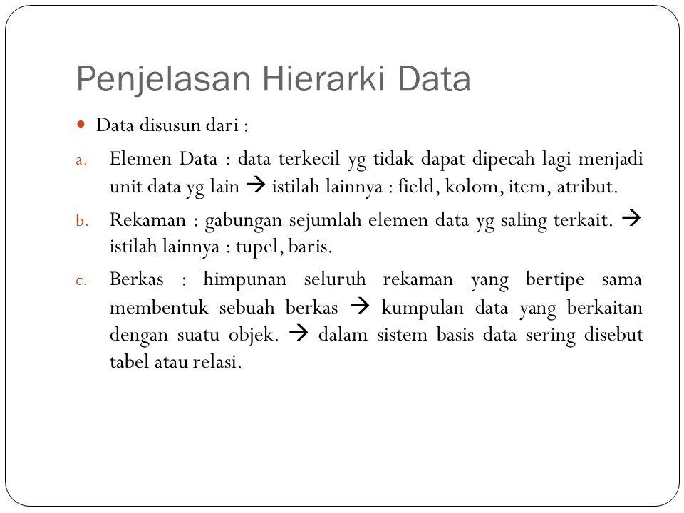 Penjelasan Hierarki Data  Data disusun dari : a. Elemen Data : data terkecil yg tidak dapat dipecah lagi menjadi unit data yg lain  istilah lainnya