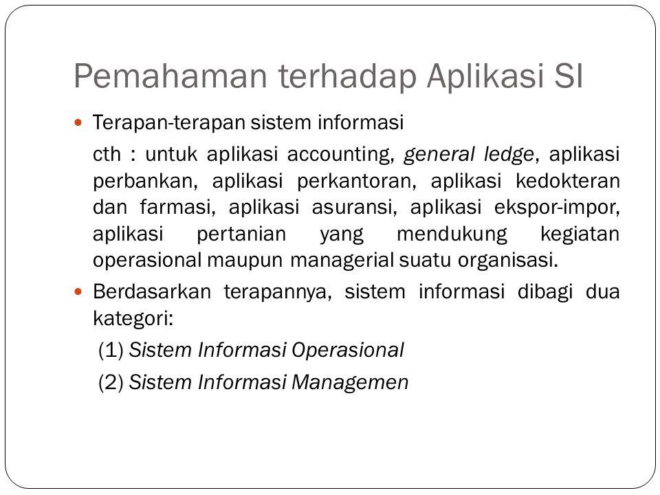 Pemahaman terhadap Aplikasi SI  Terapan-terapan sistem informasi cth : untuk aplikasi accounting, general ledge, aplikasi perbankan, aplikasi perkant