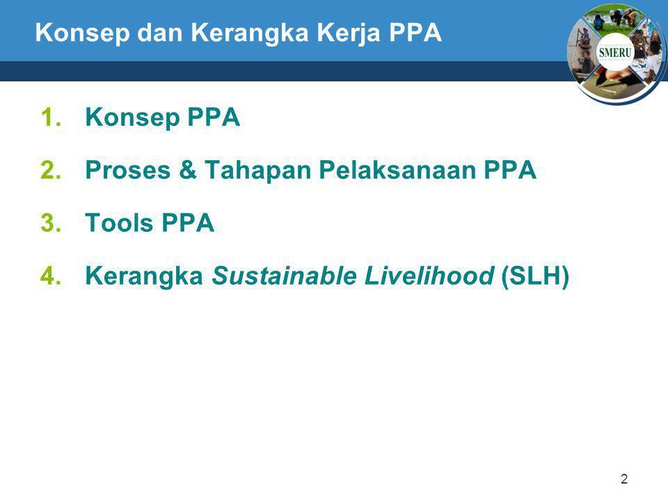 2 Konsep dan Kerangka Kerja PPA 1.Konsep PPA 2.Proses & Tahapan Pelaksanaan PPA 3.Tools PPA 4.Kerangka Sustainable Livelihood (SLH)