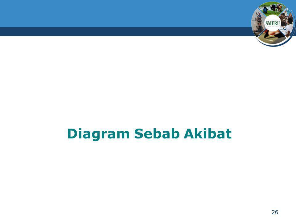 Diagram Sebab Akibat 26