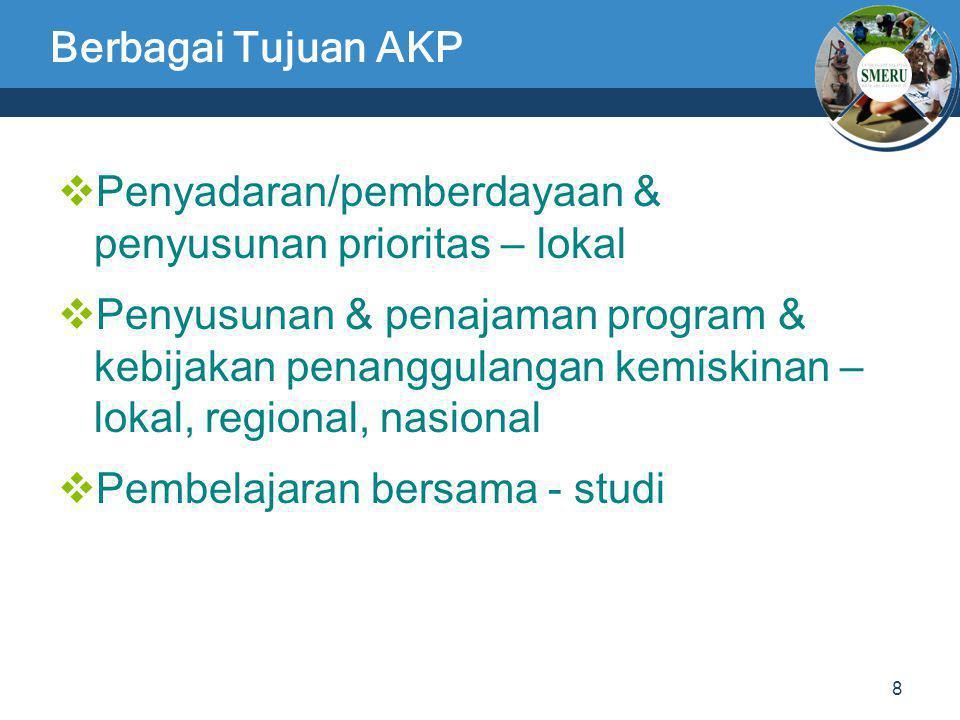 8 Berbagai Tujuan AKP  Penyadaran/pemberdayaan & penyusunan prioritas – lokal  Penyusunan & penajaman program & kebijakan penanggulangan kemiskinan