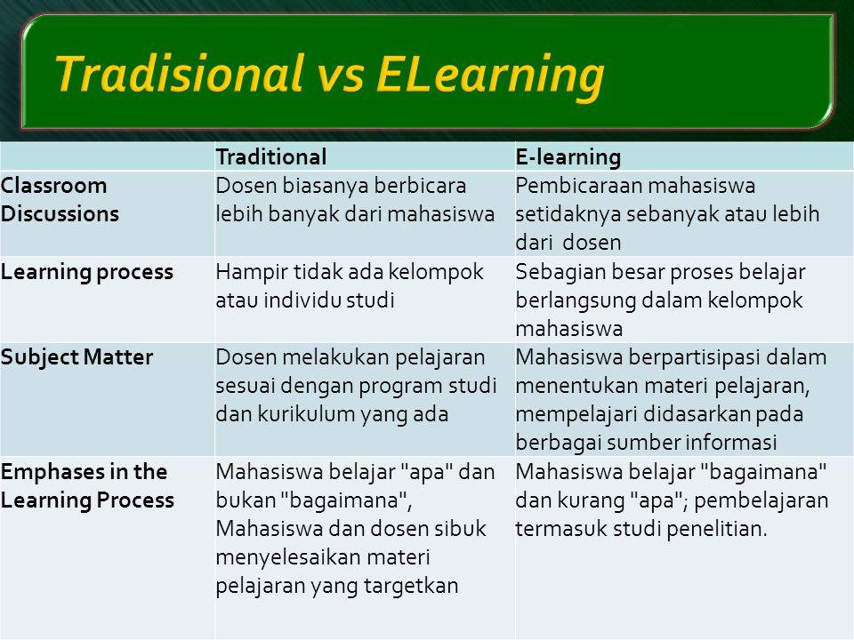TraditionalE-learning Classroom Discussions Dosen biasanya berbicara lebih banyak dari mahasiswa Pembicaraan mahasiswa setidaknya sebanyak atau lebih