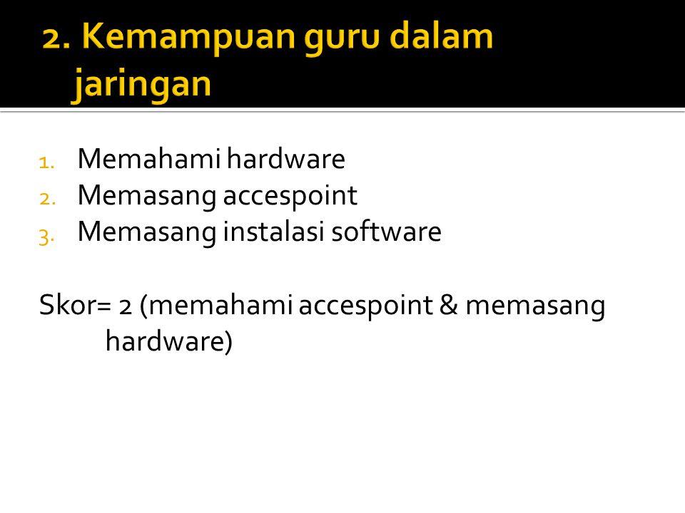 1. Laptop/PC 2. LCD 3. Koneksi internet 4. LMS Skor: 3 (memiliki semuanya)