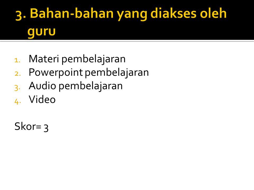 1. Didi Jaya Santri 2. Kismanto 3. Awaludin 4. Syaiful Anwar 5. Maulina