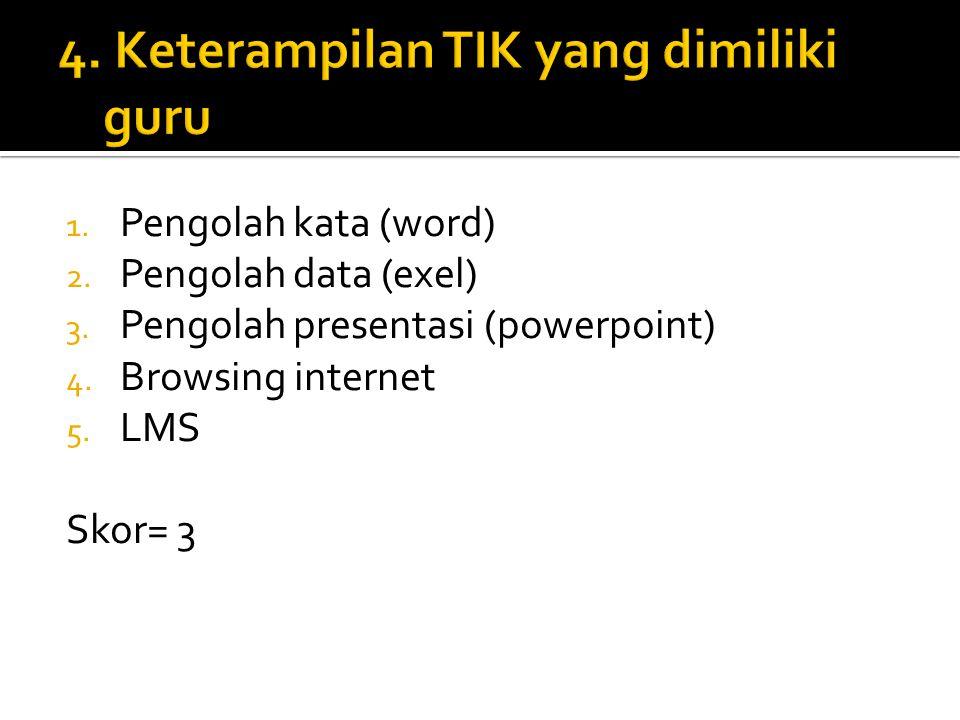1. Materi pembelajaran 2. Powerpoint pembelajaran 3. Audio pembelajaran 4. Video Skor= 3
