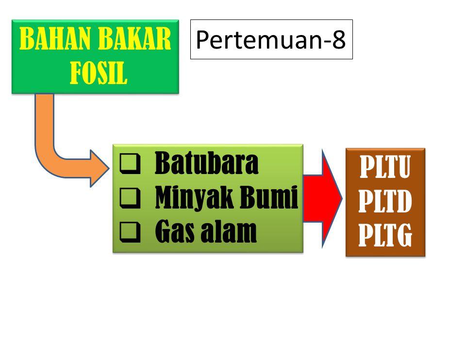 Minyak Bumi (Petroleum B.