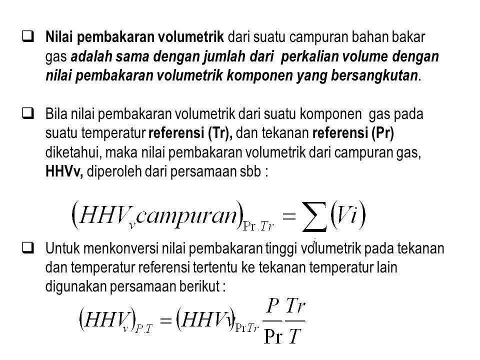 Nilai pembakaran volumetrik dari suatu campuran bahan bakar gas adalah sama dengan jumlah dari perkalian volume dengan nilai pembakaran volumetrik k